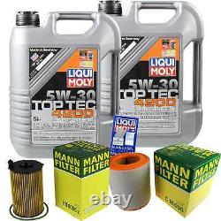 Liqui Moly Oil 10l 5w-30 Filter Review For Audi A6 Front 4g5 C7 3.0